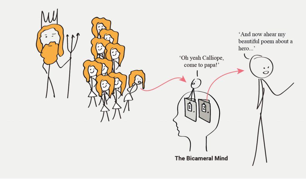 creativiteit creativity bicameral mind ancient greece