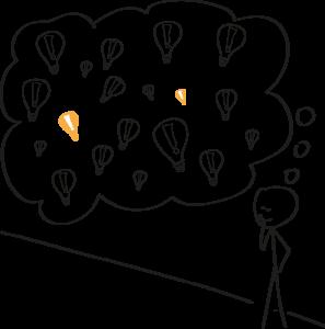 creativity creativiteit idea generation