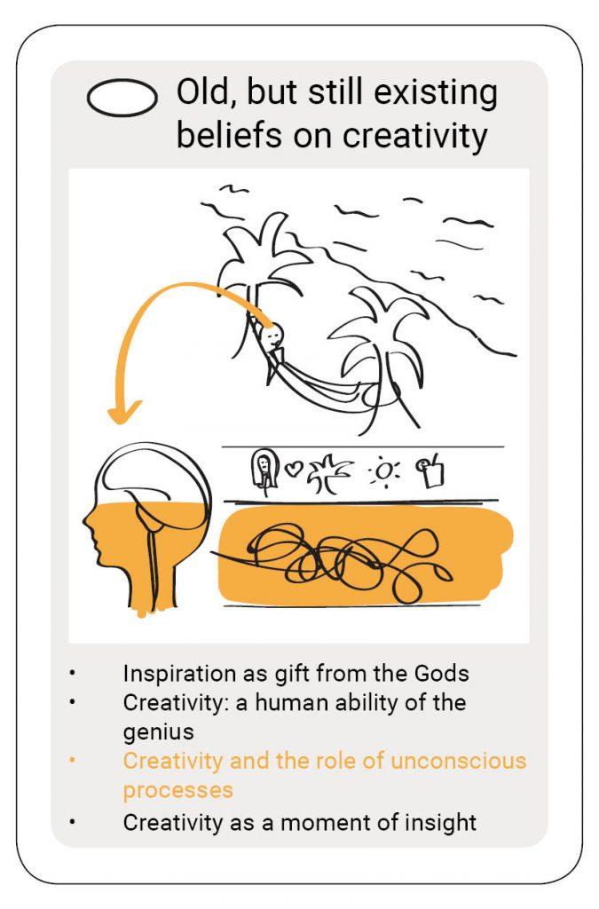 creativity creativiteit unconscious processes