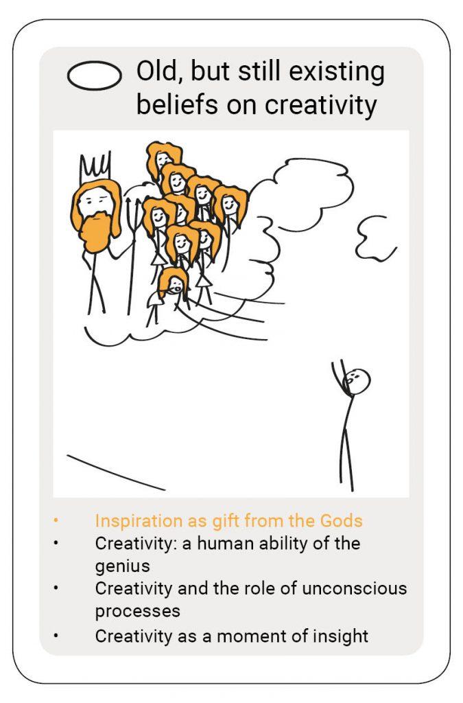 creativity creativiteit divine inspiration